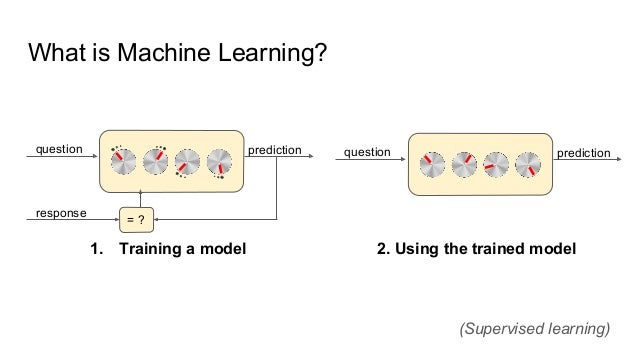 Deep Learning Class #0 - You Can Do It