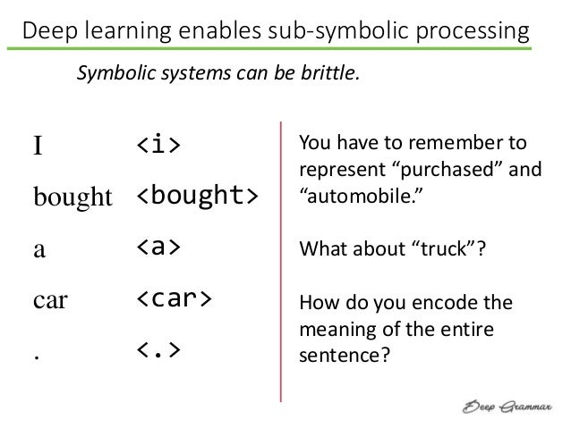 Deep learning enables sub-symbolic processing Symbolic systems can be brittle. I bought a car . <i> <bought> <a> <car> <.>...