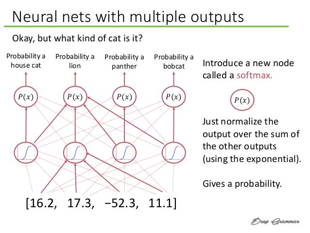 Neural nets with multiple outputs Okay, but what kind of cat is it? 𝑃(𝑥)𝑃(𝑥)𝑃(𝑥) 𝑃(𝑥) 𝑃(𝑥) Introduce a new node called a s...