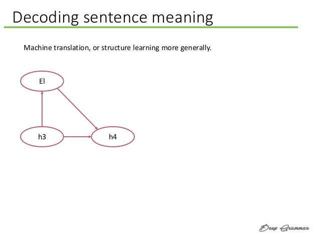 Decoding sentence meaning Machine translation, or structure learning more generally. El h3 h4