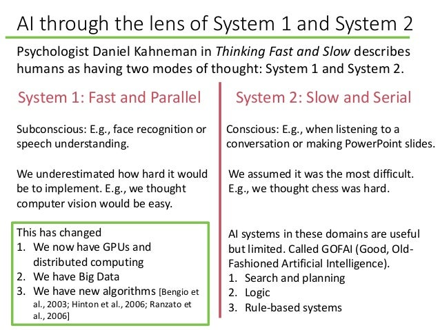 AI through the lens of System 1 and System 2 Psychologist Daniel Kahneman in Thinking Fast and Slow describes humans as ha...