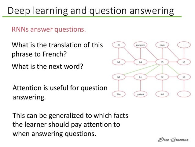 Deep learning and question answering RNNs answer questions. What is the translation of this phrase to French? What is the ...