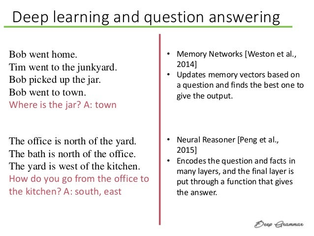 Deep learning and question answering Bob went home. Tim went to the junkyard. Bob picked up the jar. Bob went to town. Whe...