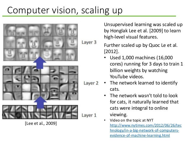 Computer vision, scaling up Unsupervised learning was scaled up by Honglak Lee et al. [2009] to learn high-level visual fe...