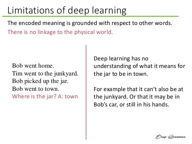 Limitations of deep learning Bob went home. Tim went to the junkyard. Bob picked up the jar. Bob went to town. Where is th...
