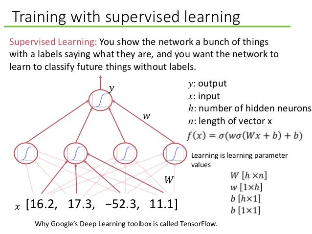 Training with supervised learning Supervised Learning: You show the network a bunch of things with a labels saying what th...