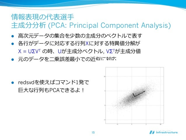 https://image.slidesharecdn.com/deeplearningforbeginner-130602195048-phpapp02/95/deep-learning-15-638.jpg
