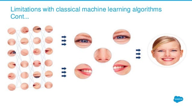 Limitations with classical machine learning algorithms Cont...