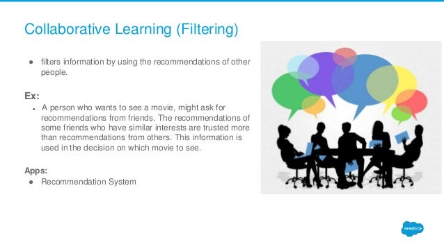 ● filters information by using the recommendations of other people. Ex: ● A person who wants to see a movie, might ask for...