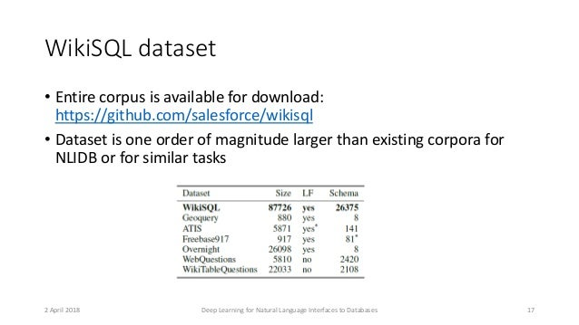 WikiSQL dataset • Entire corpus is available for download: https://github.com/salesforce/wikisql • Dataset is one order of...