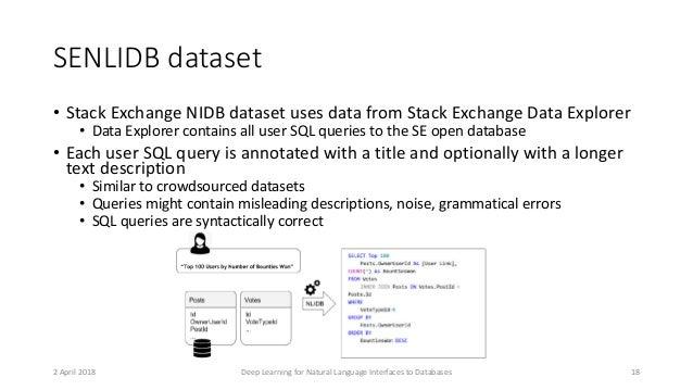 SENLIDB dataset • Stack Exchange NIDB dataset uses data from Stack Exchange Data Explorer • Data Explorer contains all use...