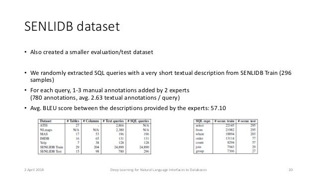 SENLIDB dataset • Also created a smaller evaluation/test dataset • We randomly extracted SQL queries with a very short tex...