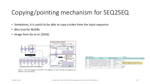 Copying/pointing mechanism for SEQ2SEQ • Sometimes, it is useful to be able to copy a token from the input sequence • Also...