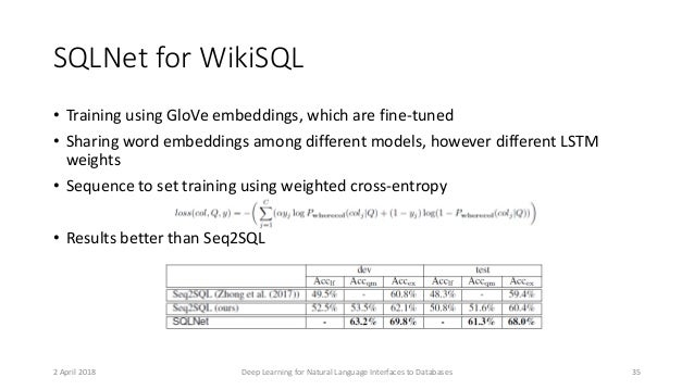 SQLNet for WikiSQL • Training using GloVe embeddings, which are fine-tuned • Sharing word embeddings among different model...