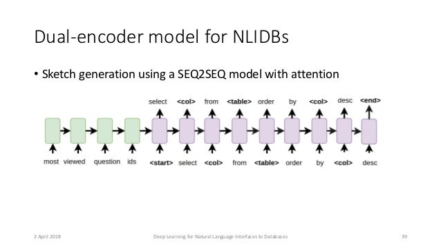 Dual-encoder model for NLIDBs • Sketch generation using a SEQ2SEQ model with attention 2 April 2018 Deep Learning for Natu...