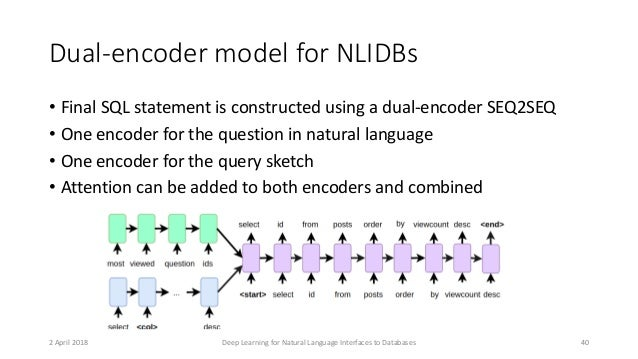 Dual-encoder model for NLIDBs • Final SQL statement is constructed using a dual-encoder SEQ2SEQ • One encoder for the ques...