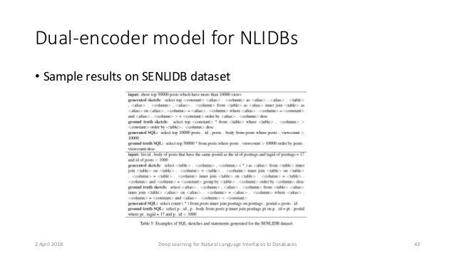 Dual-encoder model for NLIDBs • Sample results on SENLIDB dataset 2 April 2018 Deep Learning for Natural Language Interfac...