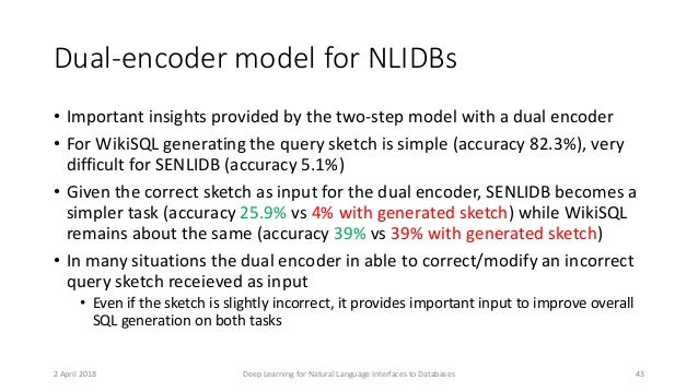 Dual-encoder model for NLIDBs • Important insights provided by the two-step model with a dual encoder • For WikiSQL genera...