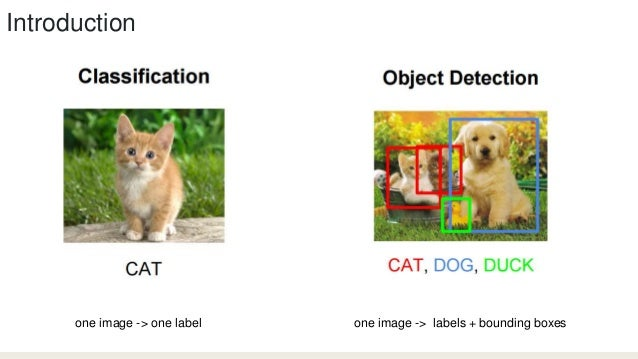 Deep Learning For Object Detection