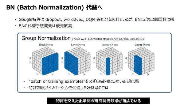 BN (Batch Normalization) 代替へ • Google特許は dropout, word2vec, DQN 等もよく知られているが、BNほどの出願国数は稀 • BNの代替手法開発は優先度高 Group Normalizati...