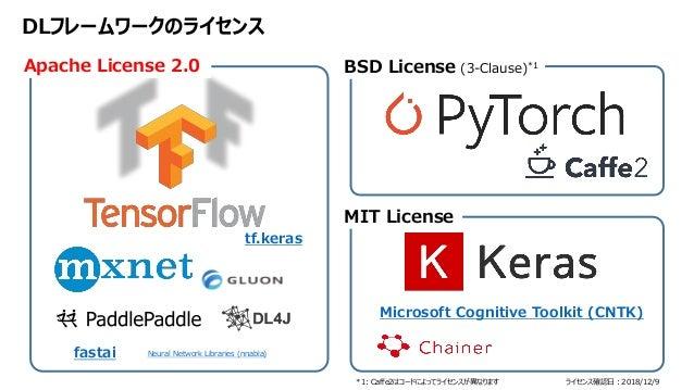 DLフレームワークのライセンス Neural Network Libraries (nnabla)fastai tf.keras Microsoft Cognitive Toolkit (CNTK) Apache License 2.0 BSD...
