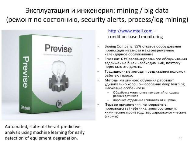 Эксплуатация и инженерия: mining / big data (ремонт по состоянию, security alerts, process/log mining) • Boeing Company: 8...