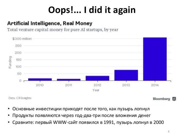 Oops!... I did it again • Основные инвестиции приходят после того, как пузырь лопнул • Продукты появляются через год-два-т...