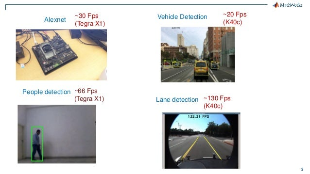 Developing and Deploying Deep Learning Based Computer Vision Systems …
