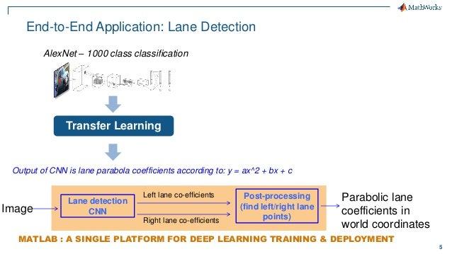 Alexnet Matlab Example