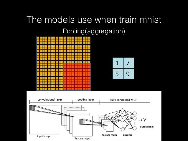 Deep learnin... Python Artificial Intelligence Tutorial