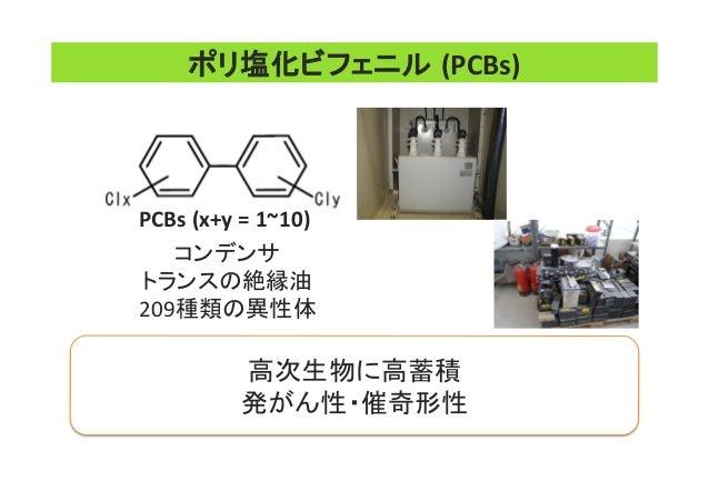 PCBs  (x+y  =  1~10) コンデンサ   トランスの絶縁油   209種類の異性体   高次生物に高蓄積   発がん性・催奇形性   ポリ塩化ビフェニル (PCBs)