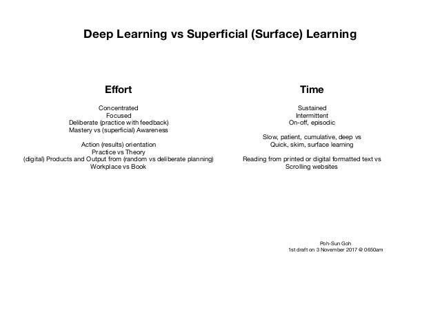 Deep Learning vs Superficial (Surface) Learning TimeEffort Sustained  Intermittent  On-off, episodic  Slow, patient, cumulati...