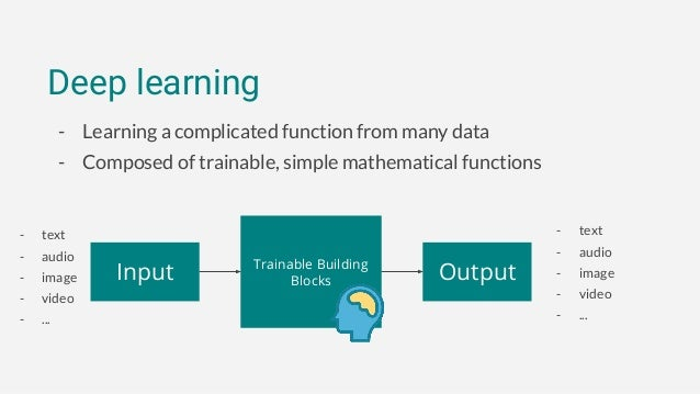 Deep learning with C++  - an introduction to tiny-dnn Slide 3