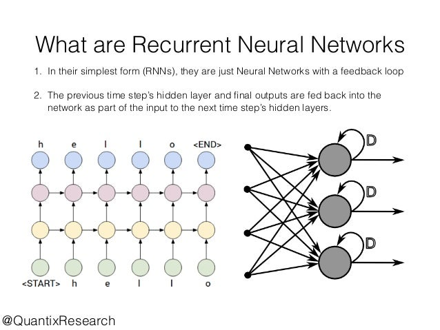 Generating Sequences with Deep LSTMs & RNNS in julia