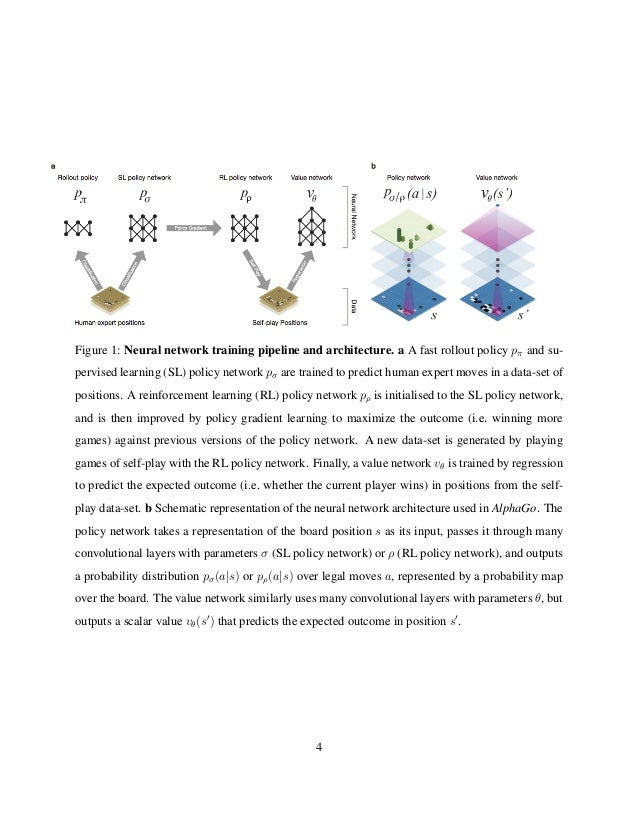 Mind Network Research Paper - image 3