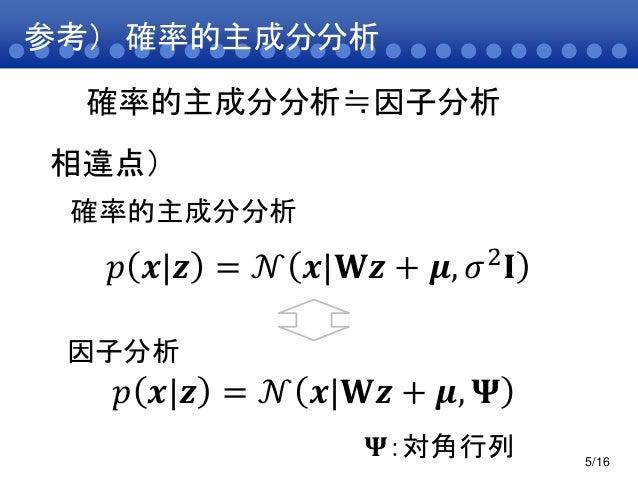 参考) 確率的主成分分析5/16確率的主成分分析≒因子分析𝑝 𝒙 𝒛 = 𝒩 𝒙 𝐖𝒛 + 𝝁, 𝜎2𝐈𝚿:対角行列𝑝 𝒙 𝒛 = 𝒩 𝒙 𝐖𝒛 + 𝝁, 𝚿相違点)確率的主成分分析因子分析
