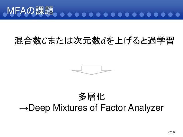 MFAの課題7/16混合数𝐶または次元数𝑑を上げると過学習多層化→Deep Mixtures of Factor Analyzer