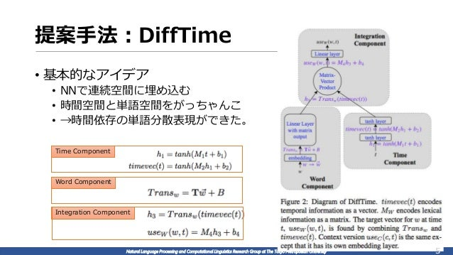 Semantic Shift