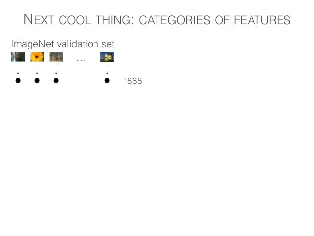 NEXT COOL THING: CATEGORIES OF FEATURES … ImageNet validation set ... . . 1888