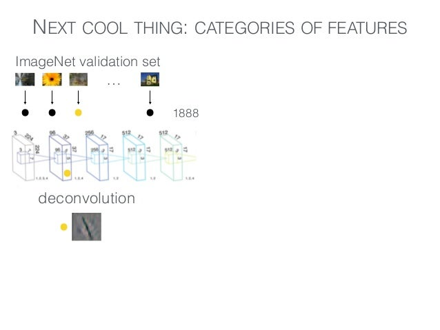 NEXT COOL THING: CATEGORIES OF FEATURES … ImageNet validation set ... . . 1888 deconvolution . Low Mid High • blob • contr...