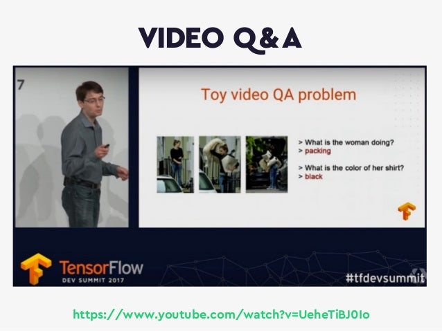 PyConZA 2019 Keynote - Deep Neural Networks for Video Applications