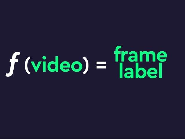 image tensor 500 x 500 x 3 = 750'000 60 second video at 10 FPS tensor 500 x 500 x 3 x 10 x 60 = 450'000'000