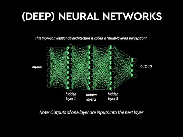 81 Zeiler, M.D. and Fergus, R., 2014, September. Visualizing and understanding convolutional networks. In European confere...