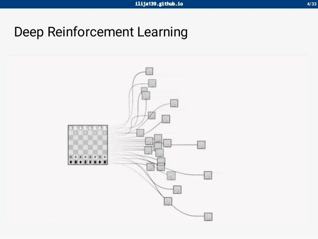 Deep Reinforcement Learning for Optimal Order Placement in a Limit O…
