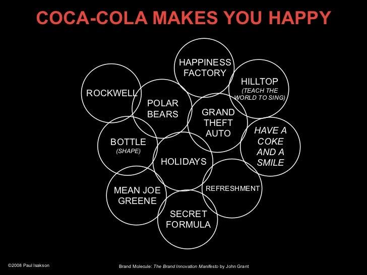 COCA-COLA MAKES YOU HAPPY                                                       HAPPINESS                                 ...
