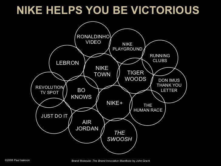 NIKE HELPS YOU BE VICTORIOUS                                         RONALDINHO                                          V...