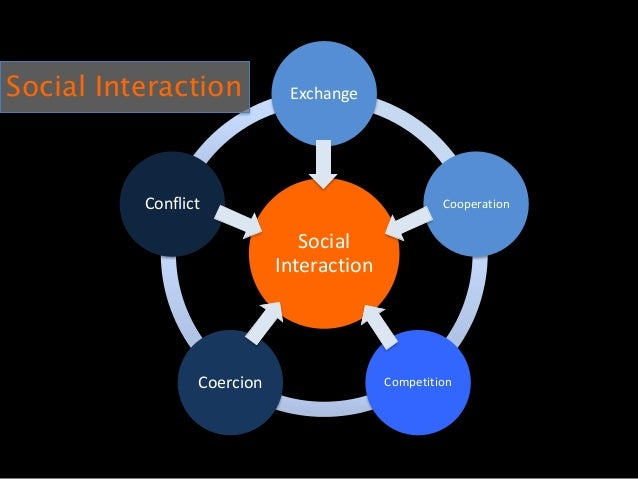 ie admissions essay the future of social interaction social interaction exchange cooperation competitioncoercion