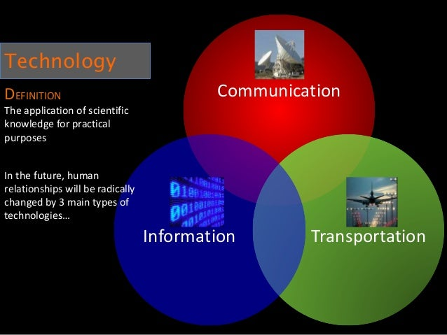 how does technology affect us essay Effects- full papers databasehow does technology affect communication | referencecomtechnology is bad because it creates pollution causing animals and plants to.