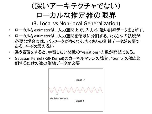 (深いアーキテクチャでない)         ローカルな推定器の限界        (3. Local vs Non-local Generalization)• ローカルなestimatorは、入力空間上で、入力xに近い訓練データをさがす。•...