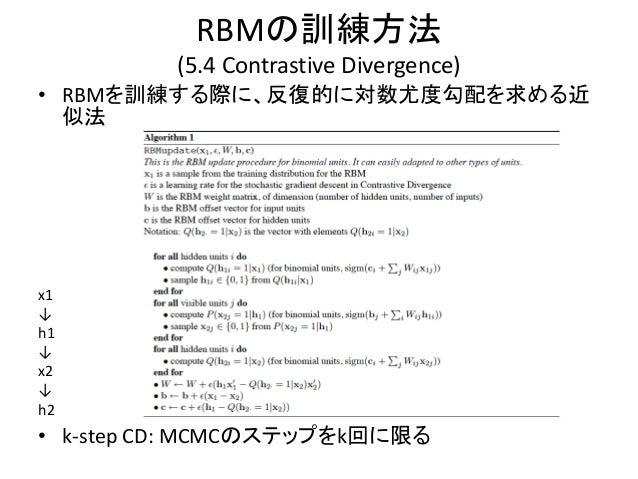 RBMの訓練方法         (5.4 Contrastive Divergence)• RBMを訓練する際に、反復的に対数尤度勾配を求める近  似法x1↓h1↓x2↓h2• k-step CD: MCMCのステップをk回に限る
